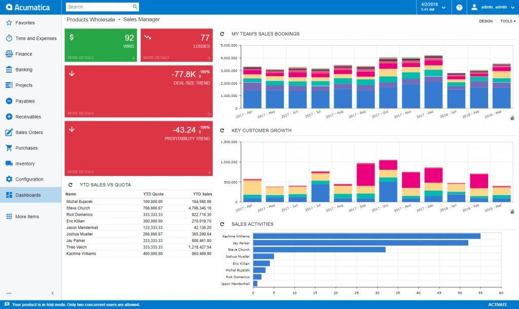 ERP System Data